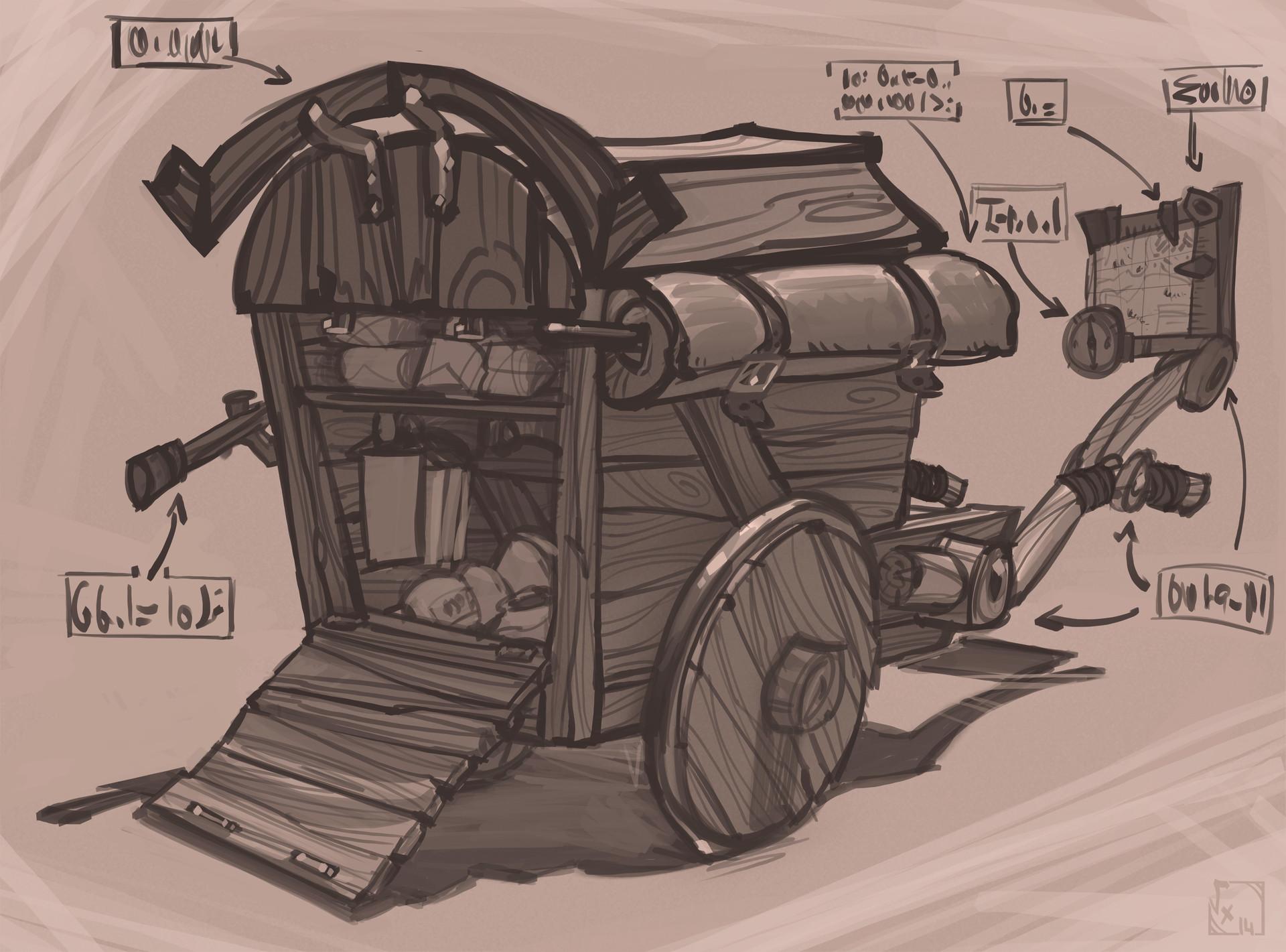 Etienne beschet partie 1 19 plan du chariot