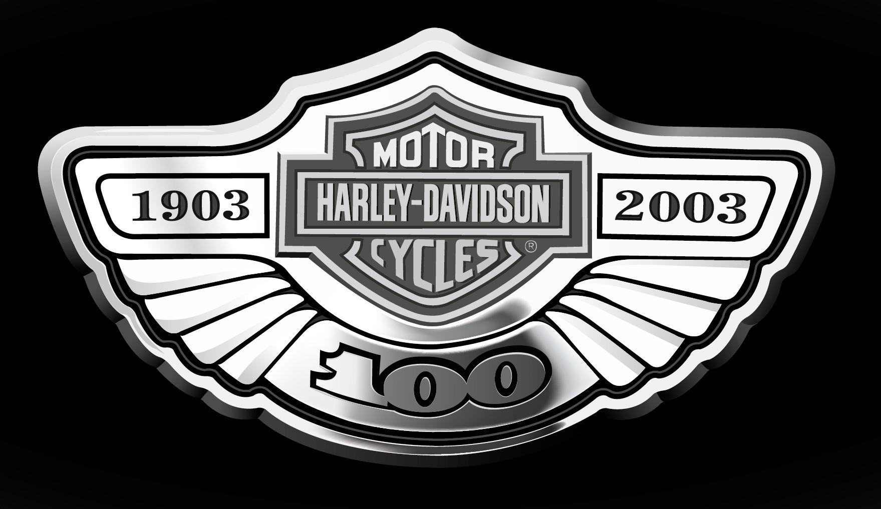 Rajesh sawant harley davidson logo