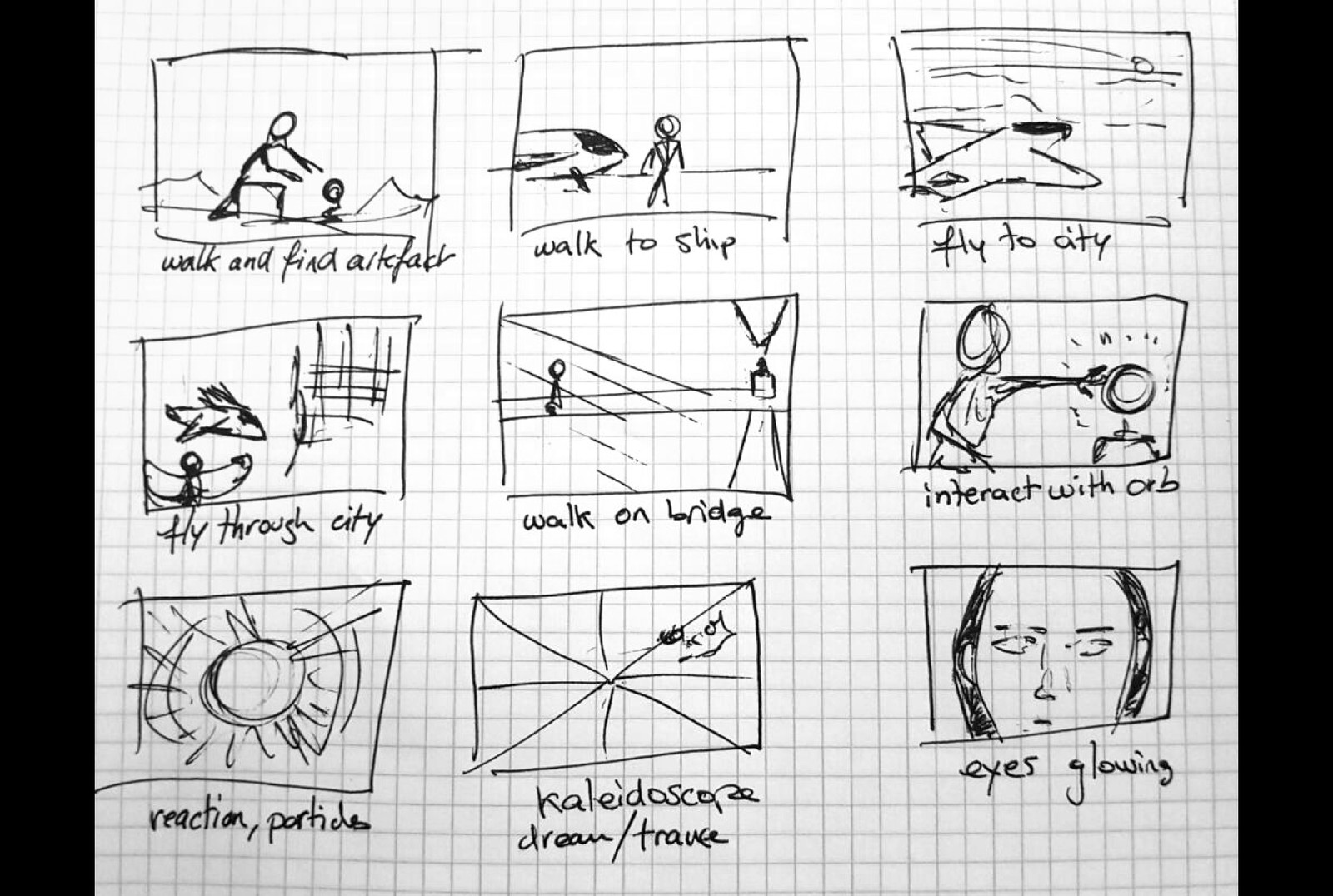 Storyboard | Yvan Feusi & James Hilkim