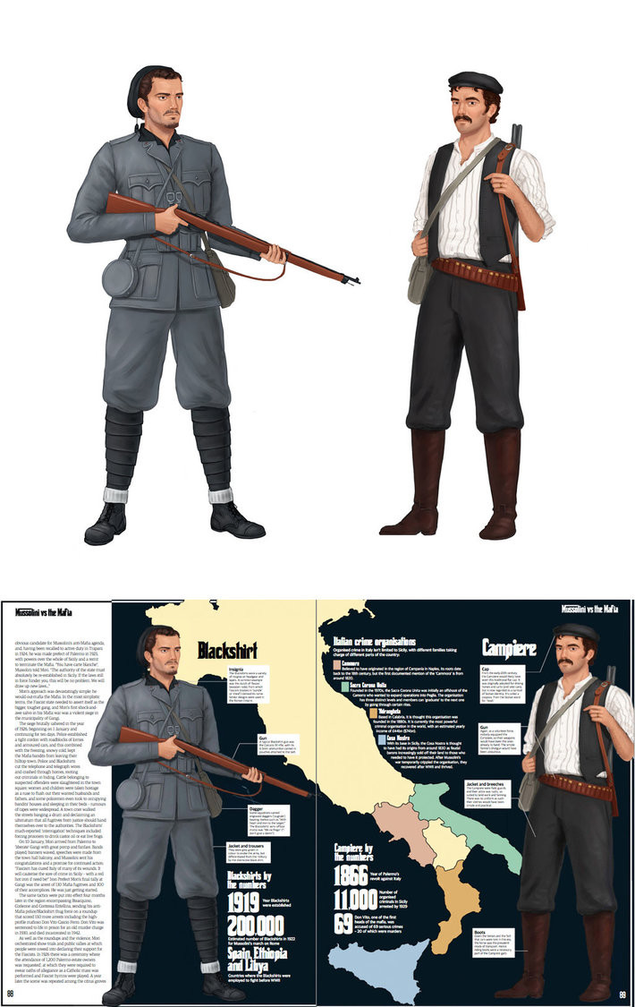 All About History Magazine Spread
