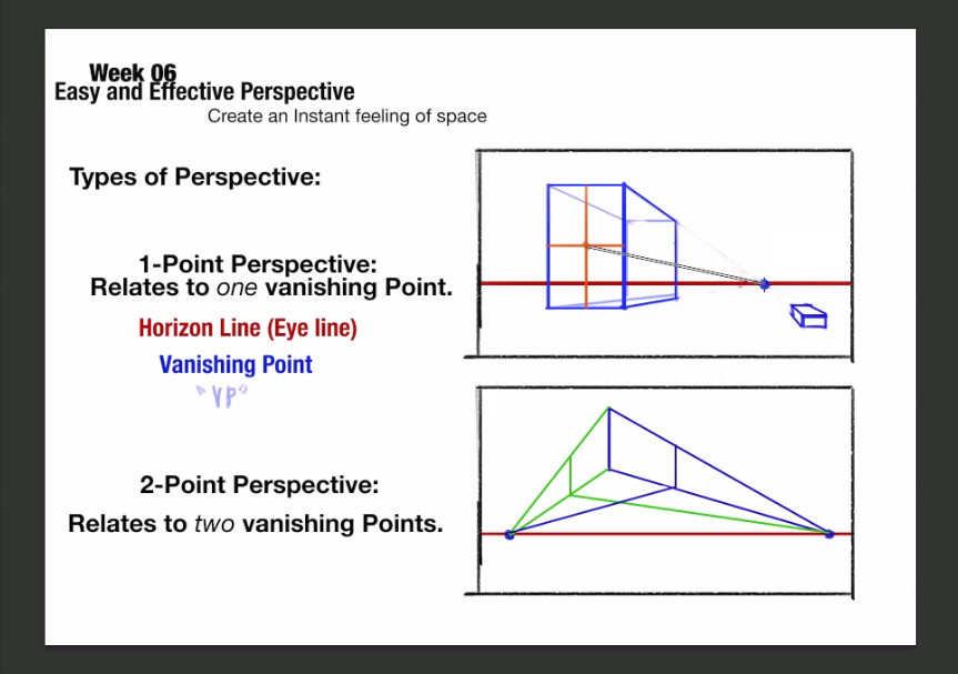 Week 06: Easy and Effective Perspective