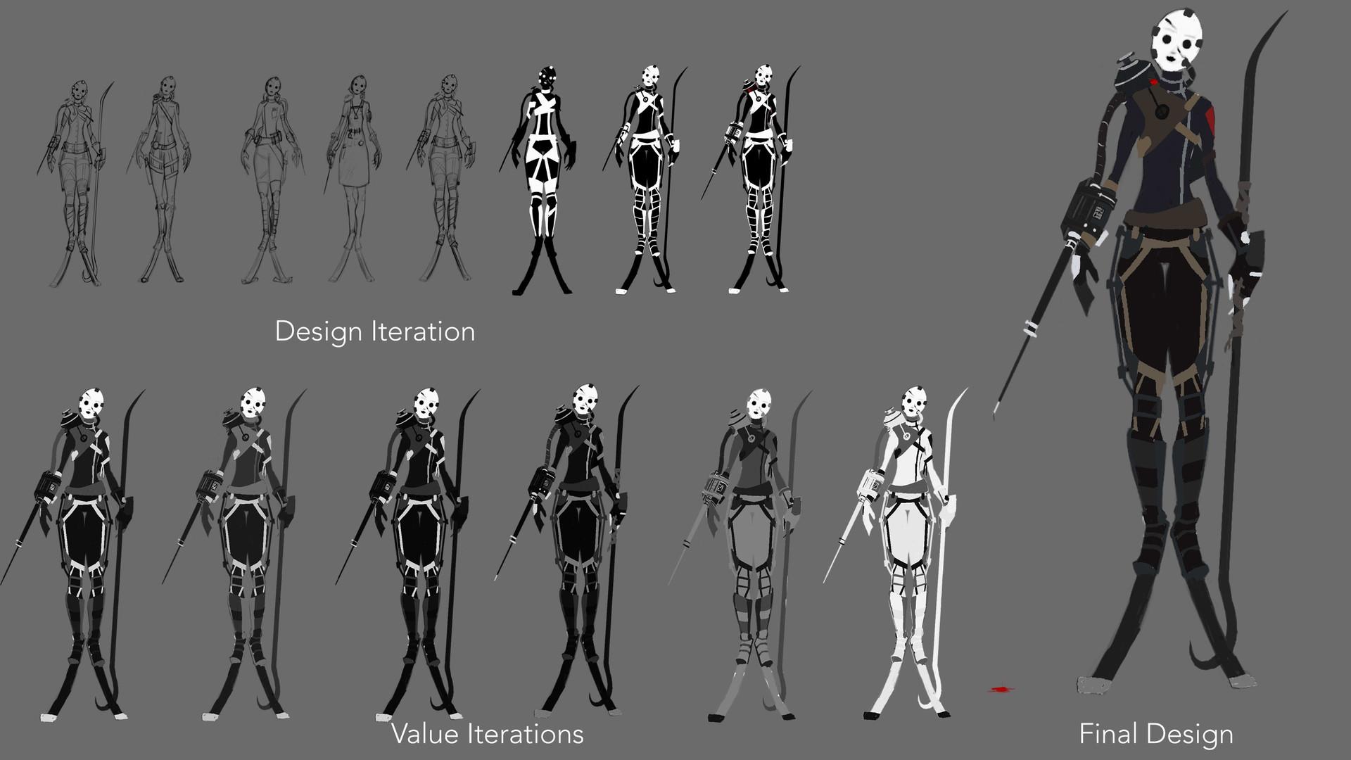 Concept Process