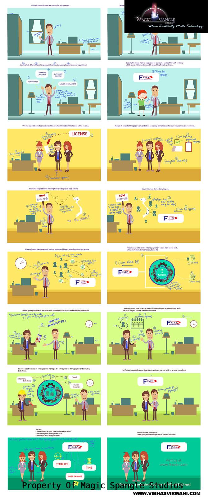 Fenix human resources storyboard