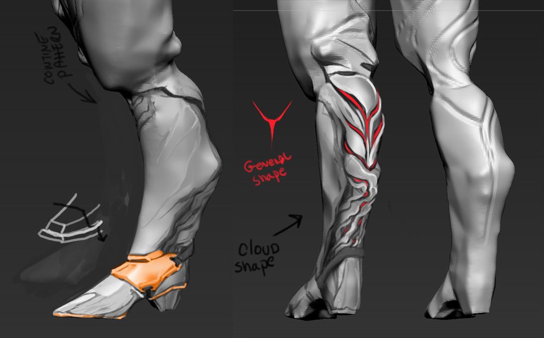 Liger inuzuka syn concept legs