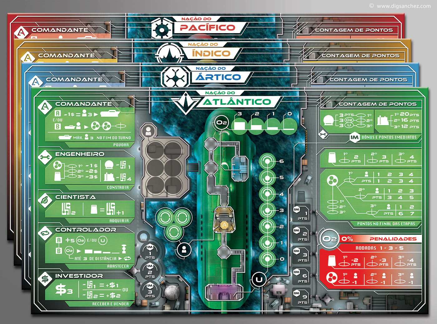 Player submarine boards