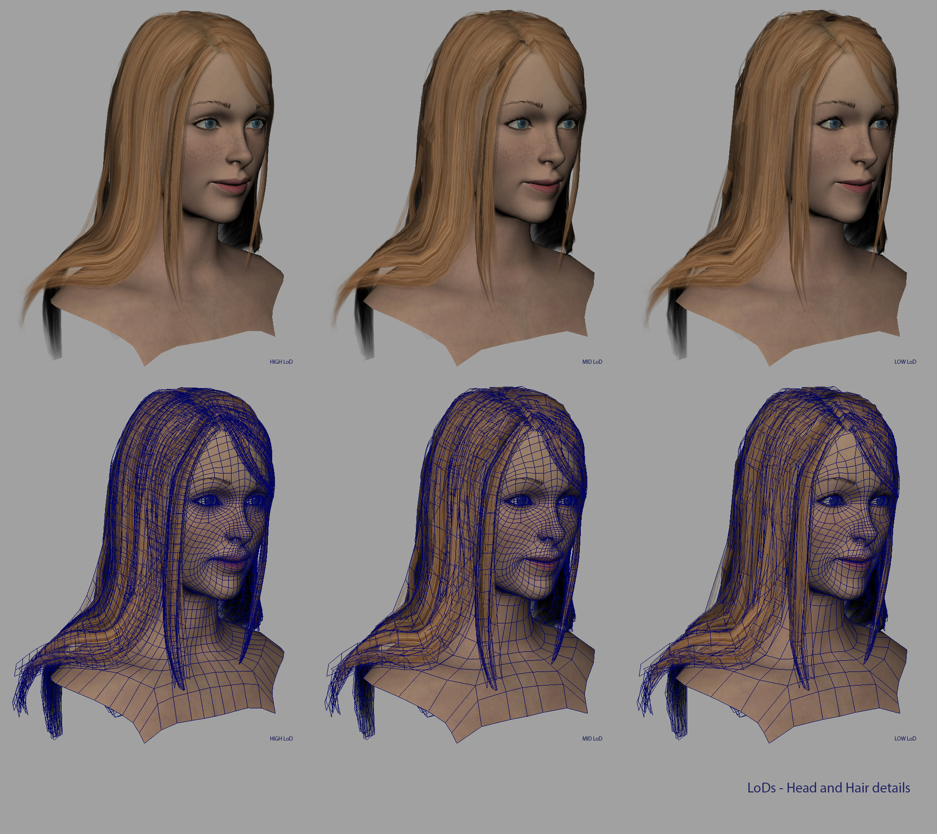 LoDs (levels of details) - detail on Head and Hair