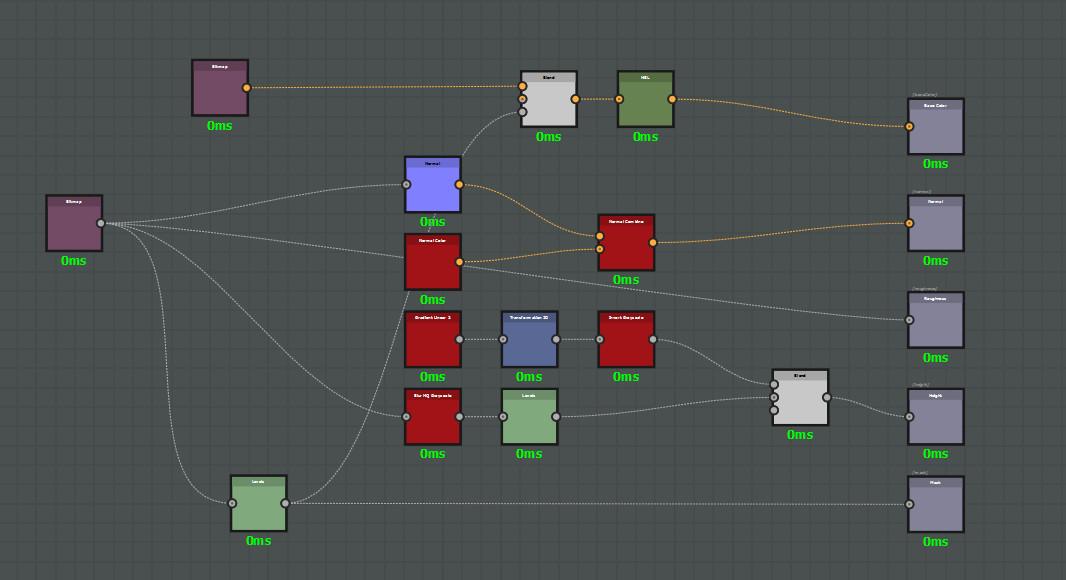 Sebastian pietsch graph3