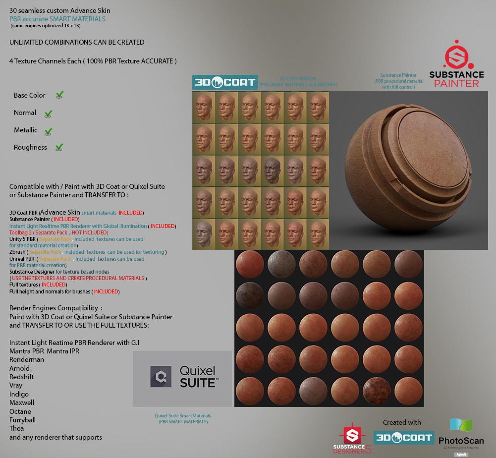 ArtStation Advance Skin 3D Coat Quixel Suite Substance Painter