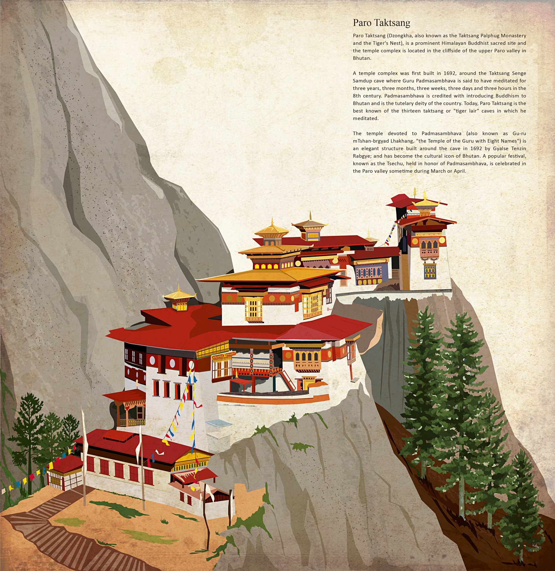 Rajesh sawant bhutan monstry 01