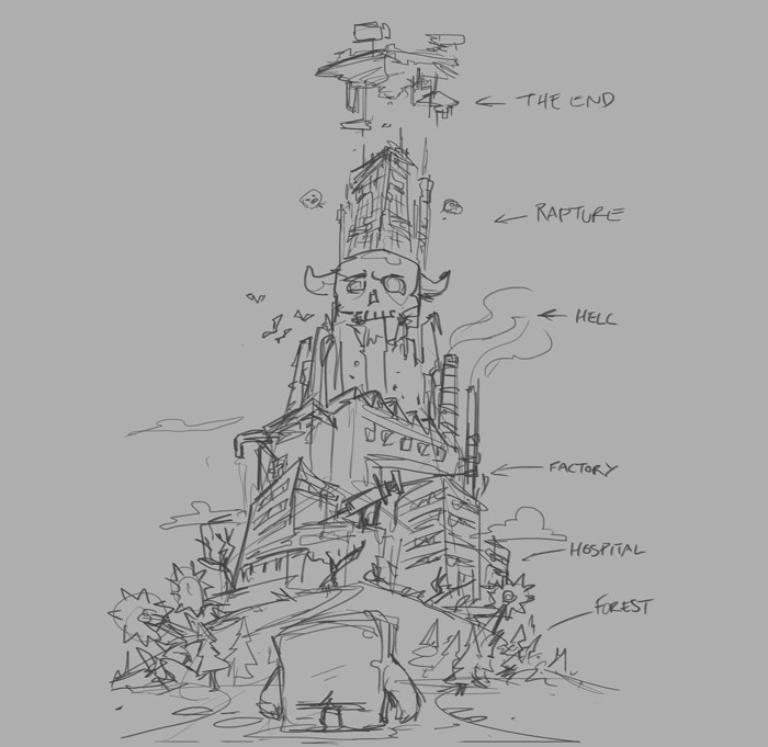 (Very Rough) Concept