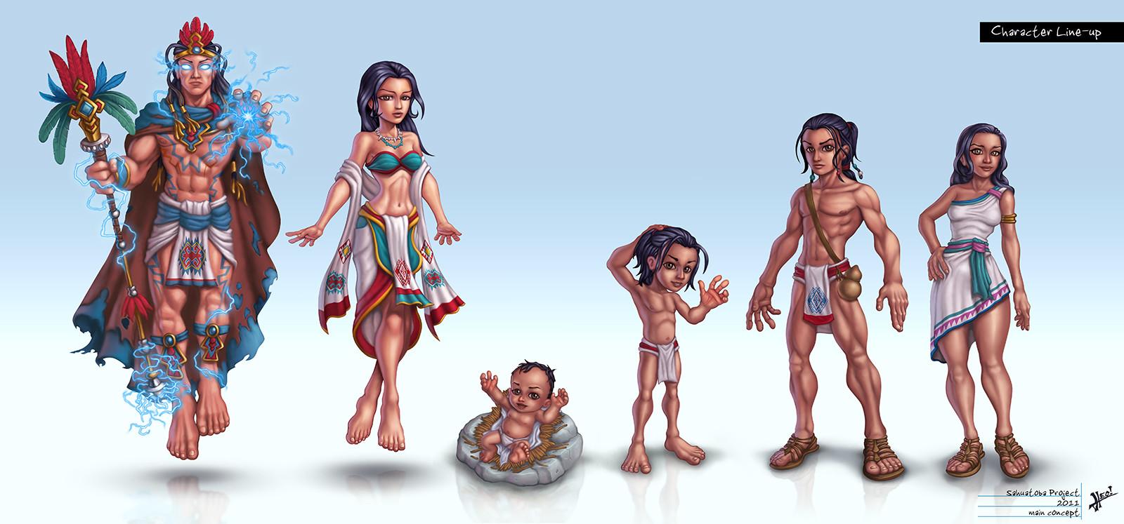 Sahuatoba Characters