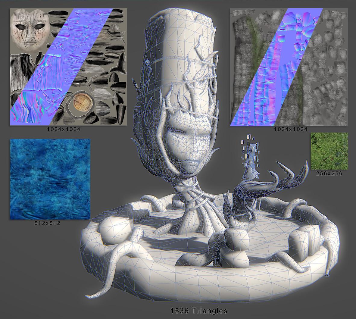 Paul lembcke ts texture proof