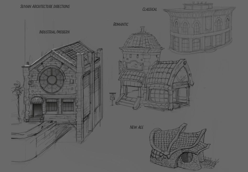 Frits olsen suvian architecturaldirections