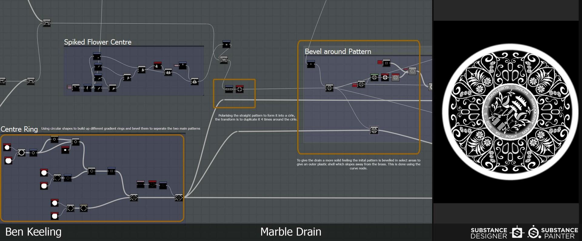 Ben keeling ep marbledrain render graphbreakdown2