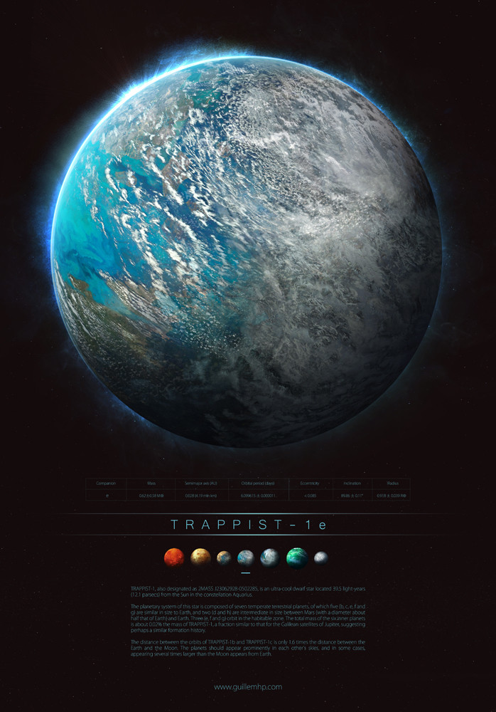 Trappist 1 Planets >> Guillem H. Pongiluppi - TRAPPIST - 1