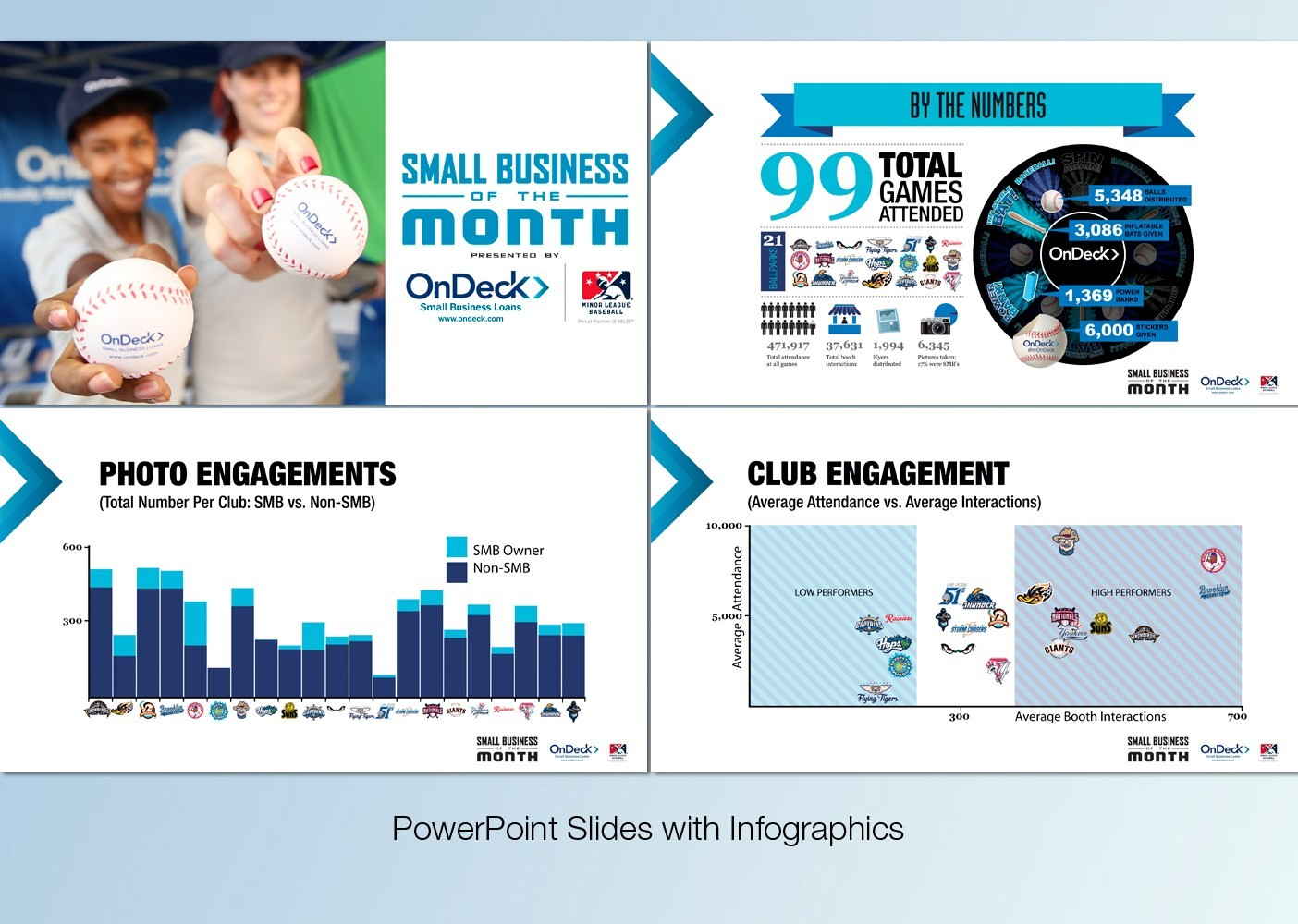 PowerPoint Infographics
