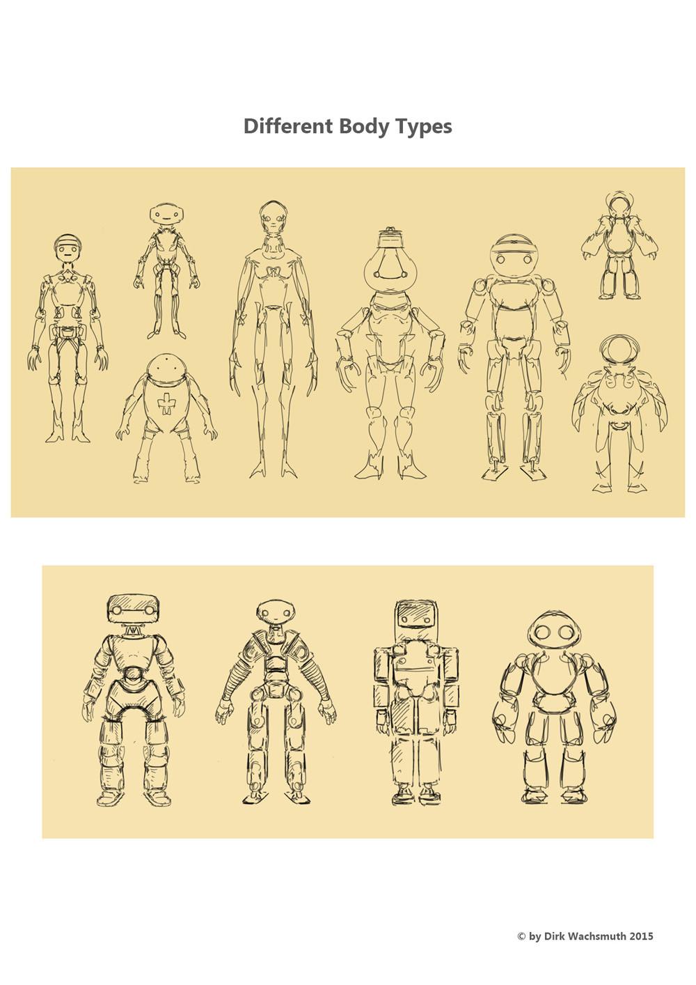 Dirk wachsmuth robot concepts alphama7