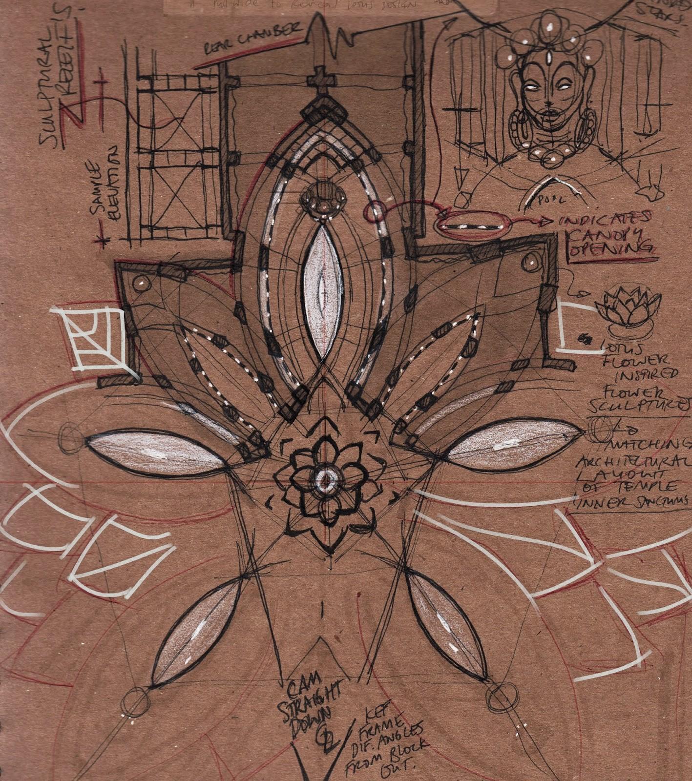 Bradley morgan johnson templesanctum masterplan flat 11thjan15