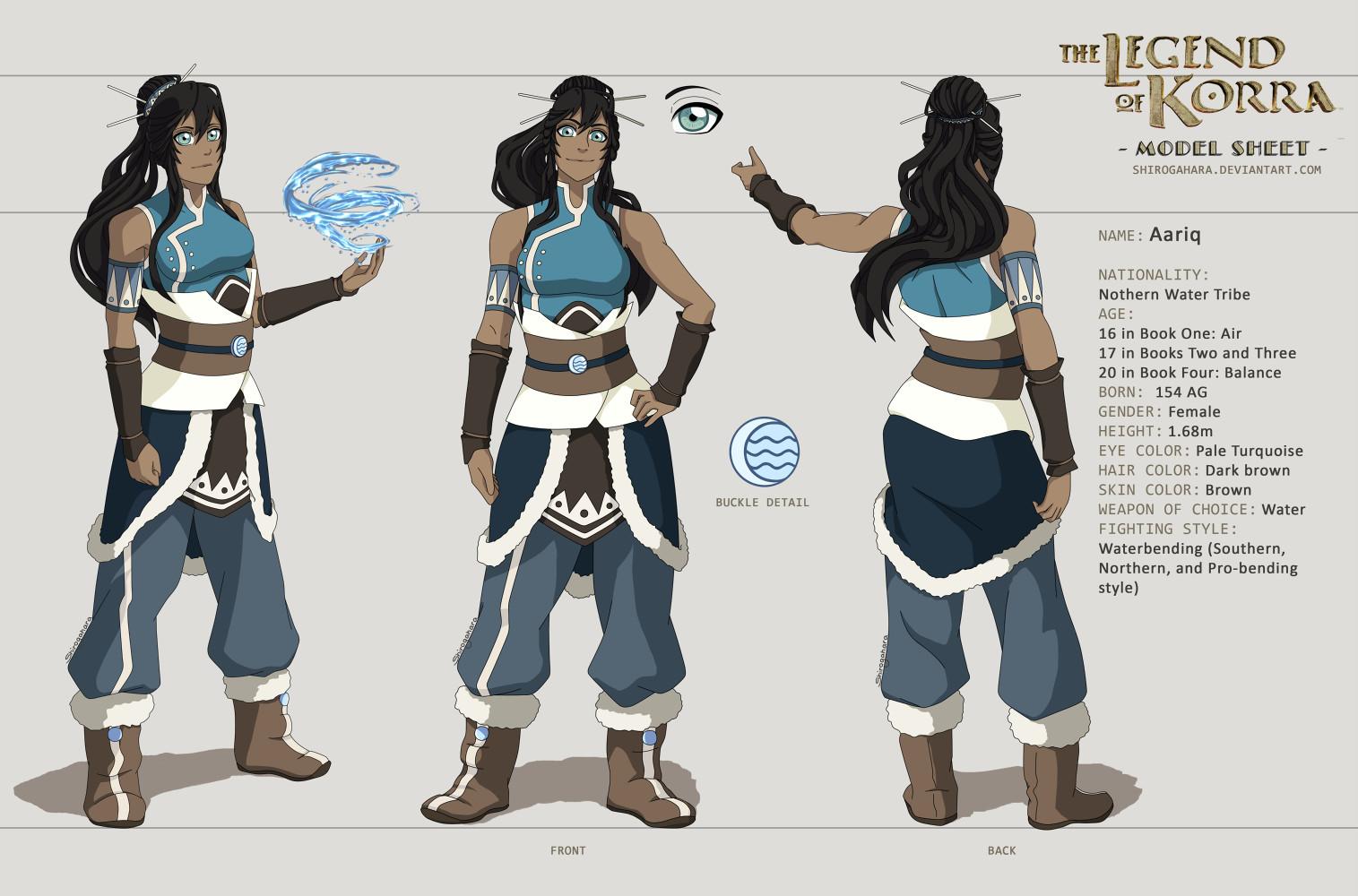 Artstation legend of korra character shirogahara legend of korra character reference sheet voltagebd Images