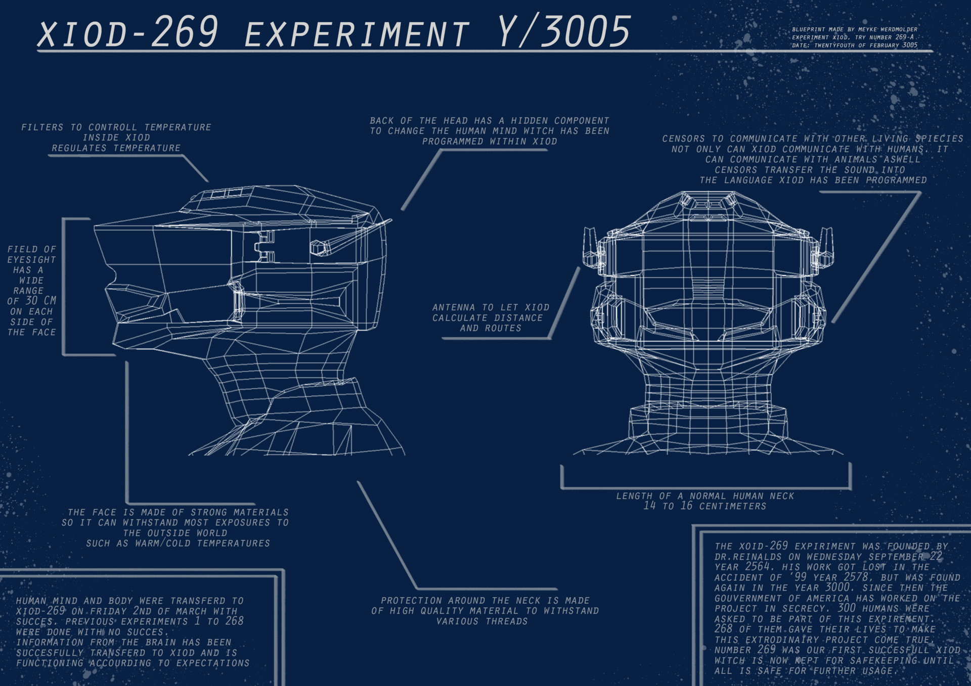 Artstation xiod 269 meyke werdmolder head malvernweather Choice Image