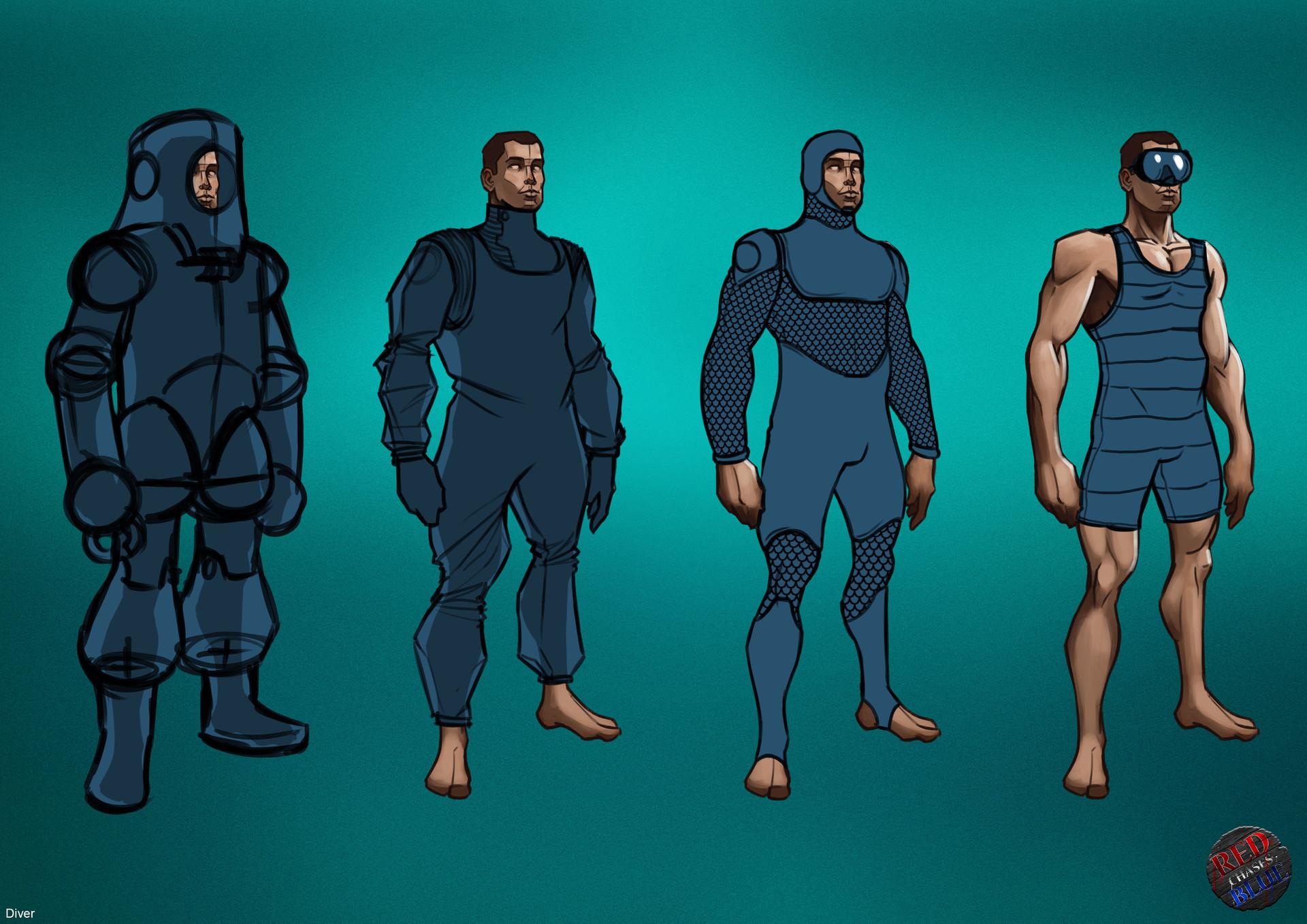 Tudor morris 08 diver suits test