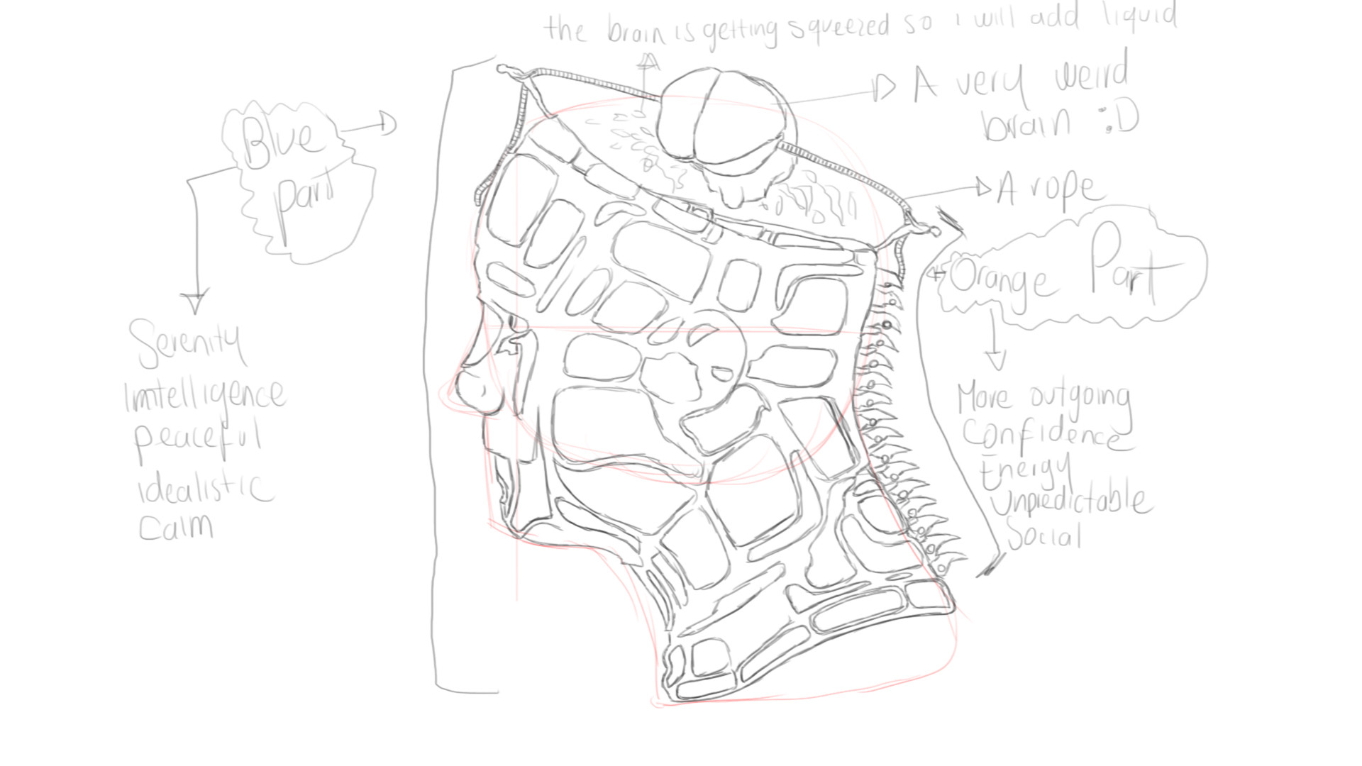Brainstorming, I generally do this process before begin to work in the actual piece