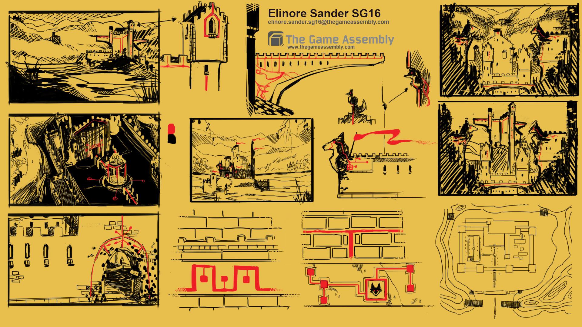 Elinore sander settingtestwip3