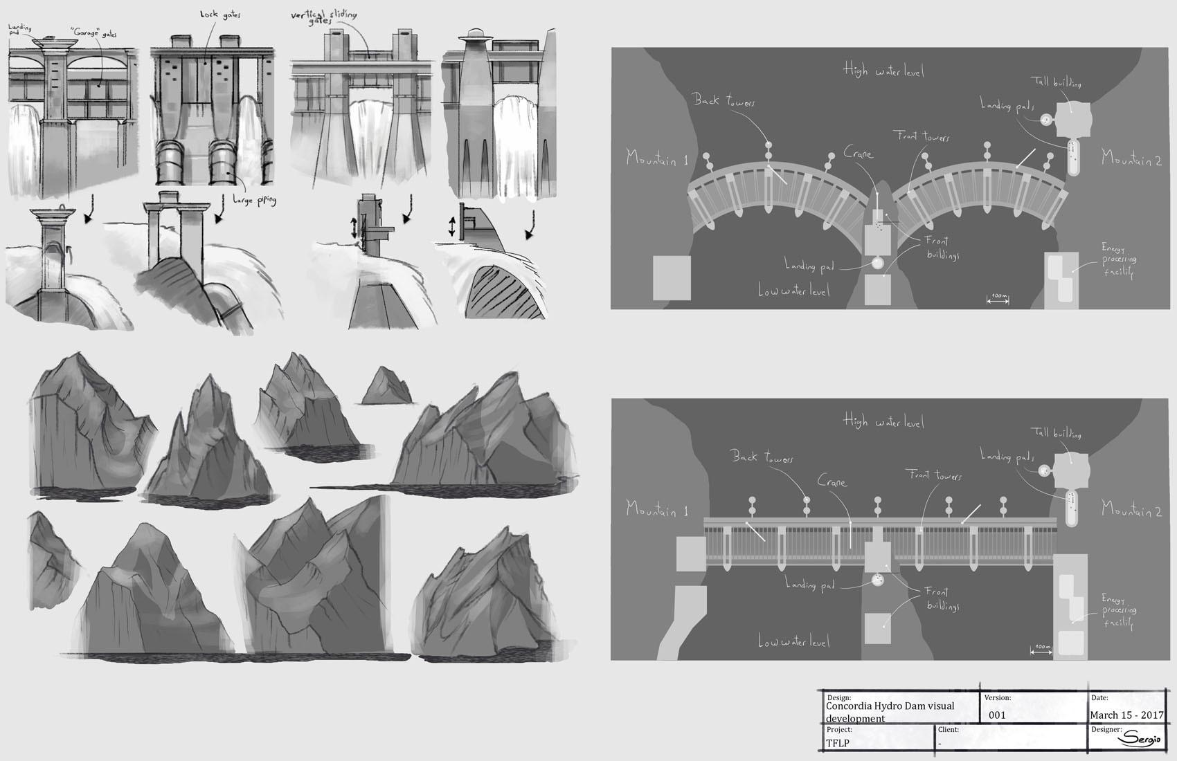 Sergio botero tflp concordia hydro dam concept 1