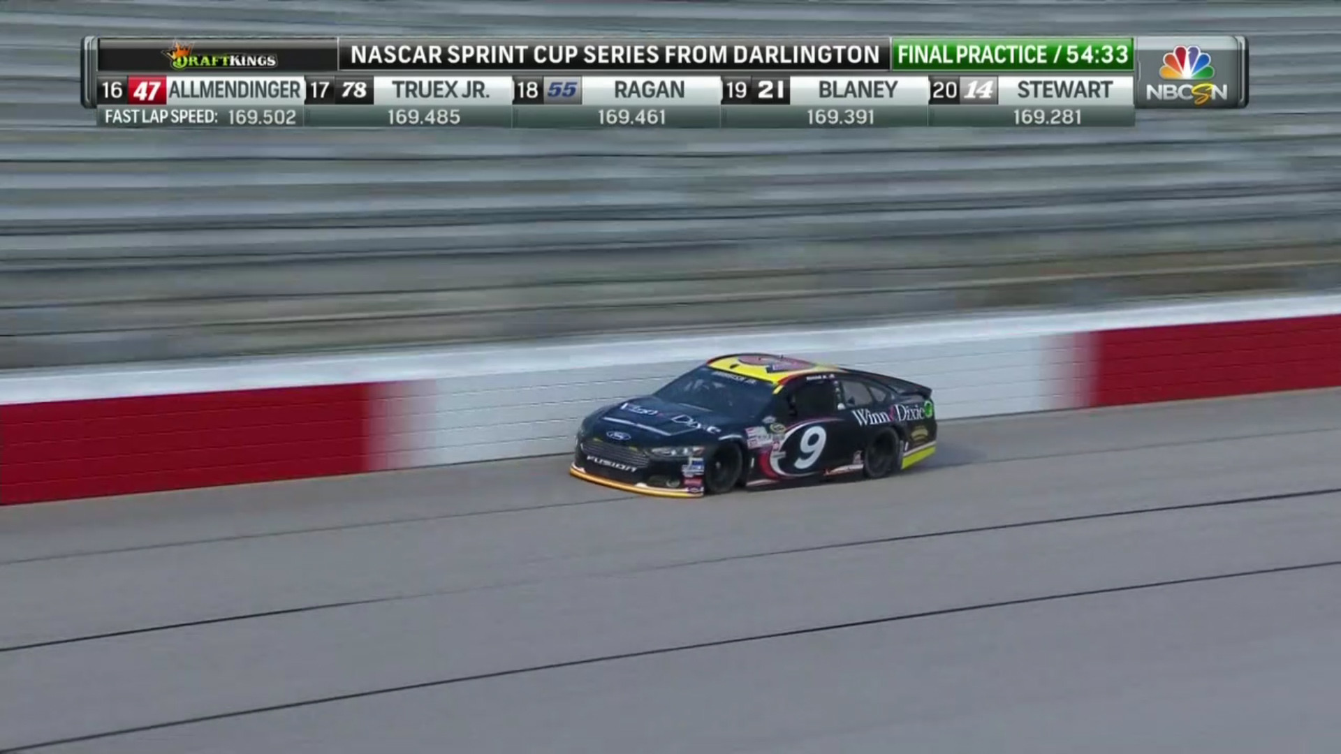 Hornish in the #9 Winn-Dixie Ford Fusion at Darlington Raceway. Screen capture from NBC's live broadcast of the Bojangles Southern 500 on September 6th, 2015. (Credit: NBC Sports)
