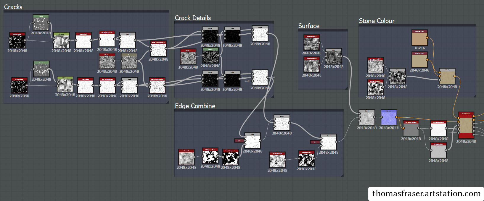 Thomas fraser substance designer graph