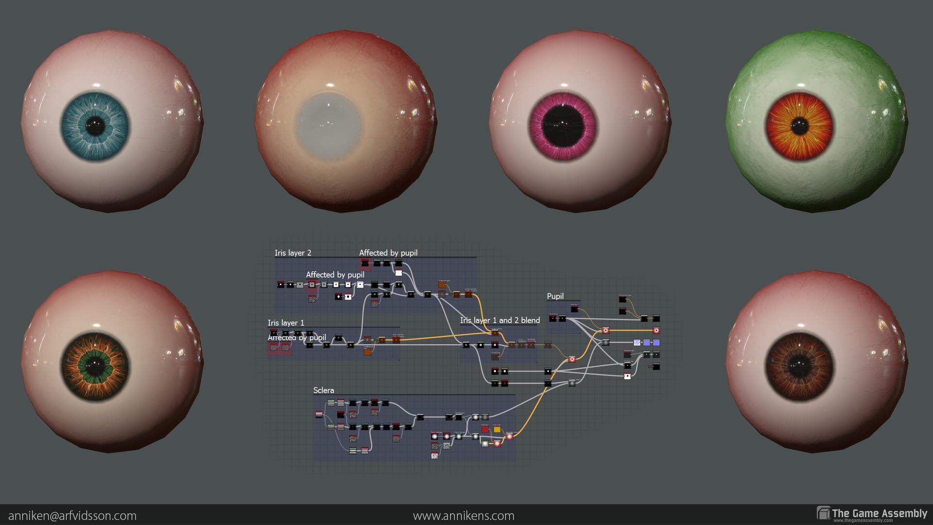Anniken arfvidsson eye