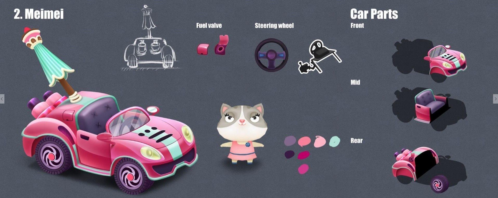Car Design - Targa Florio