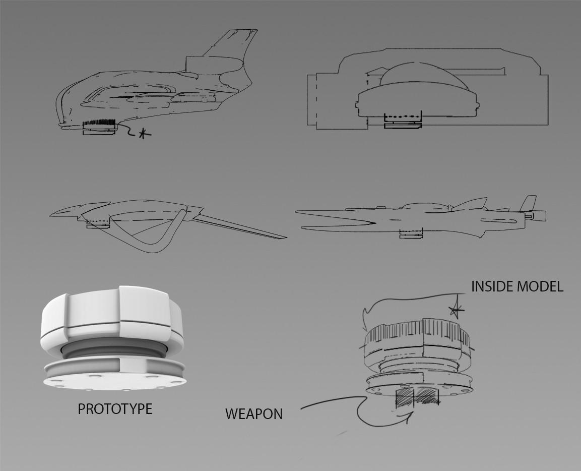 Raul eduardo sanchez osorio gun mount concept