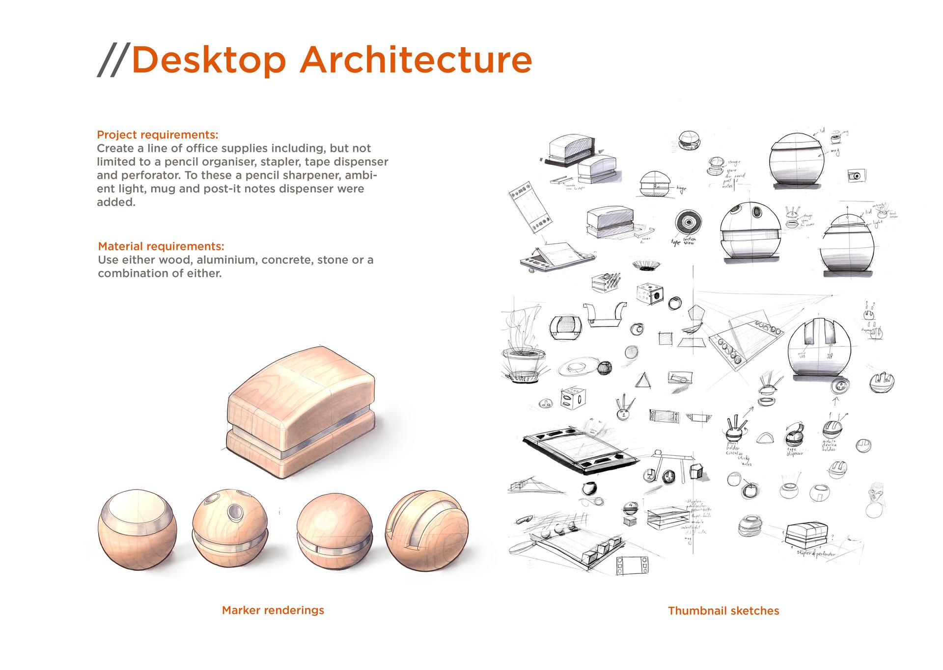 Alex Sasu - Product Design Portfolio