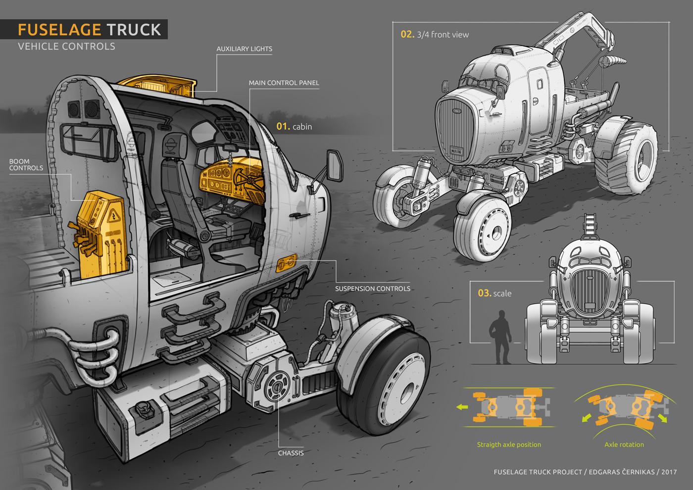 Edgaras cernikas fuselage truck interior 1400x990 v1