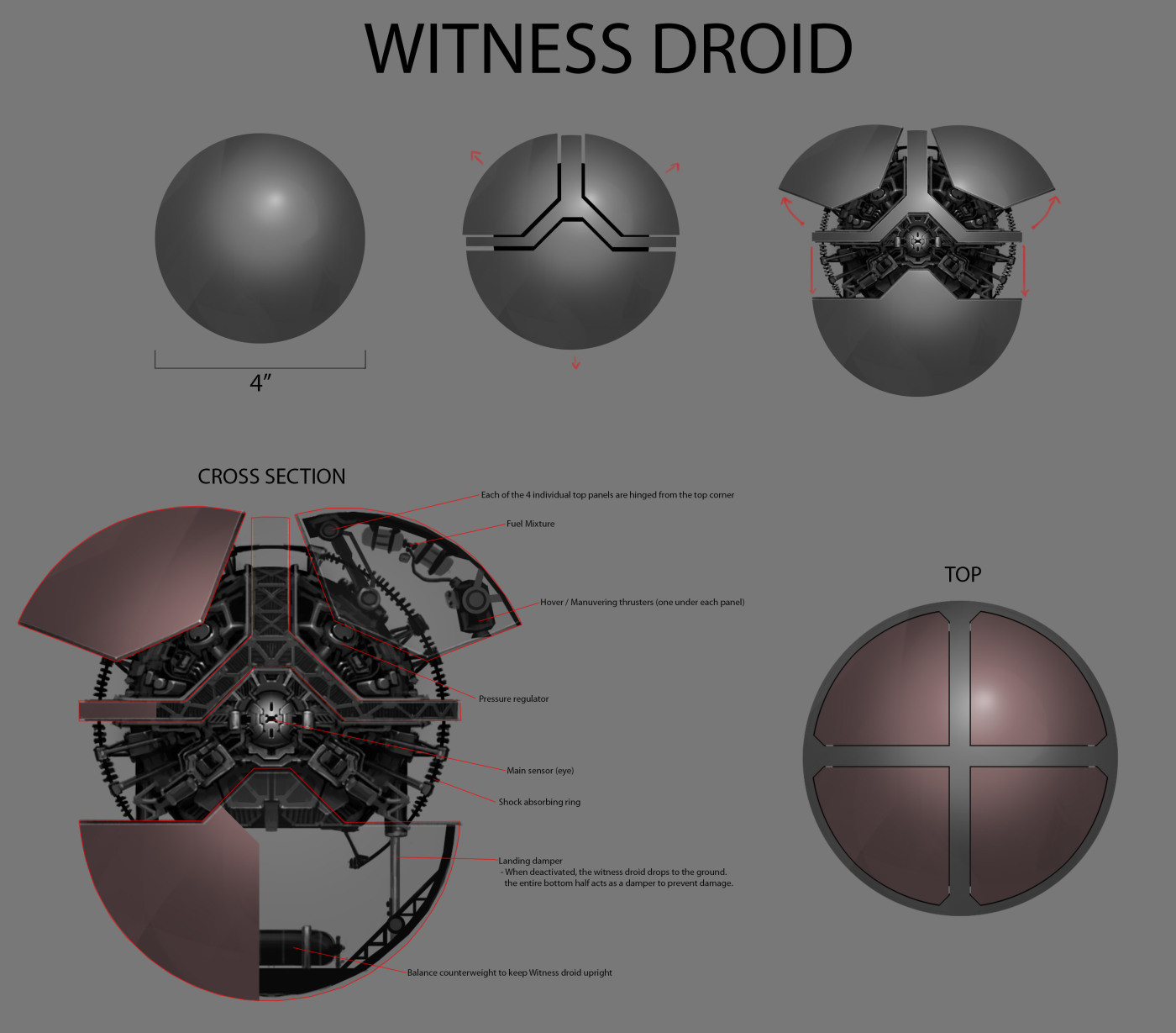 Jeff bartzis witness droid 01