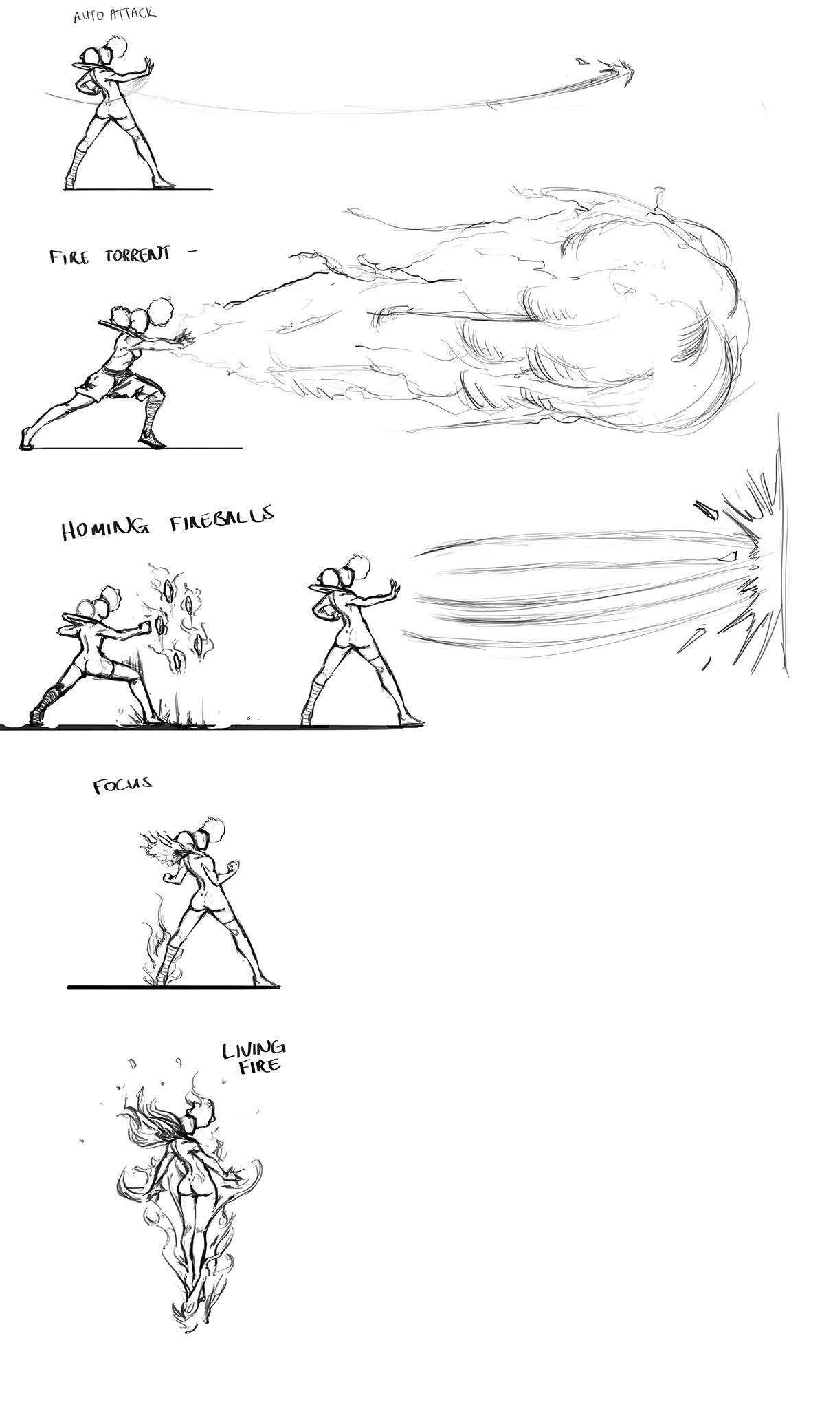 Tumo mere abilities