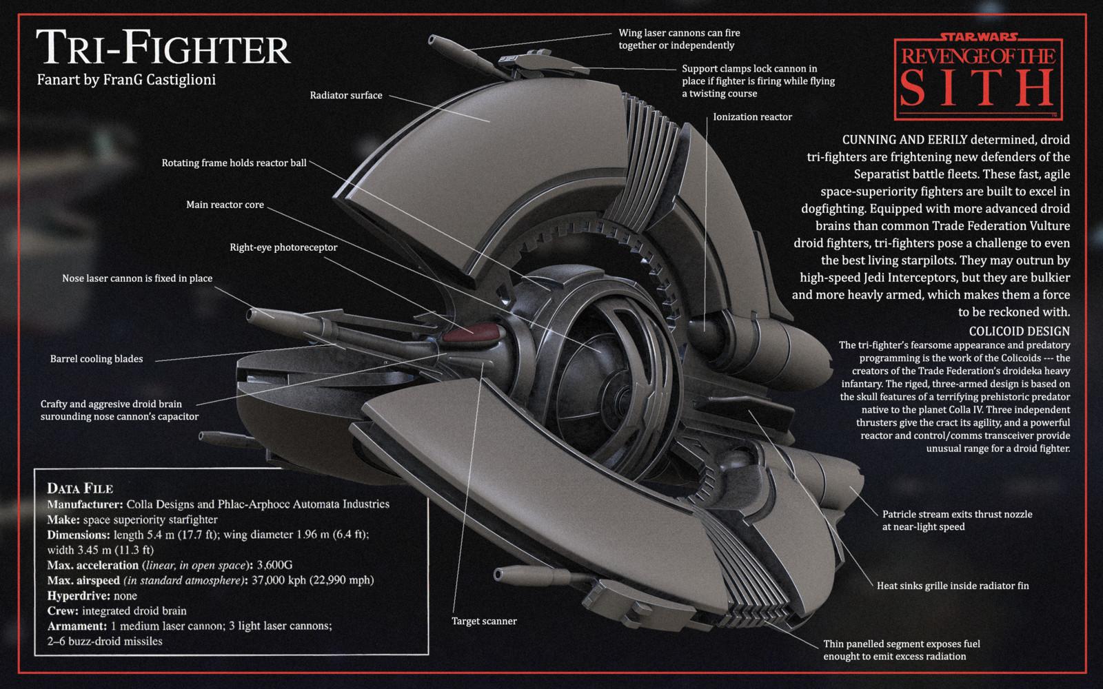 Droid Tri-Fighter - Star Wars Fan Art