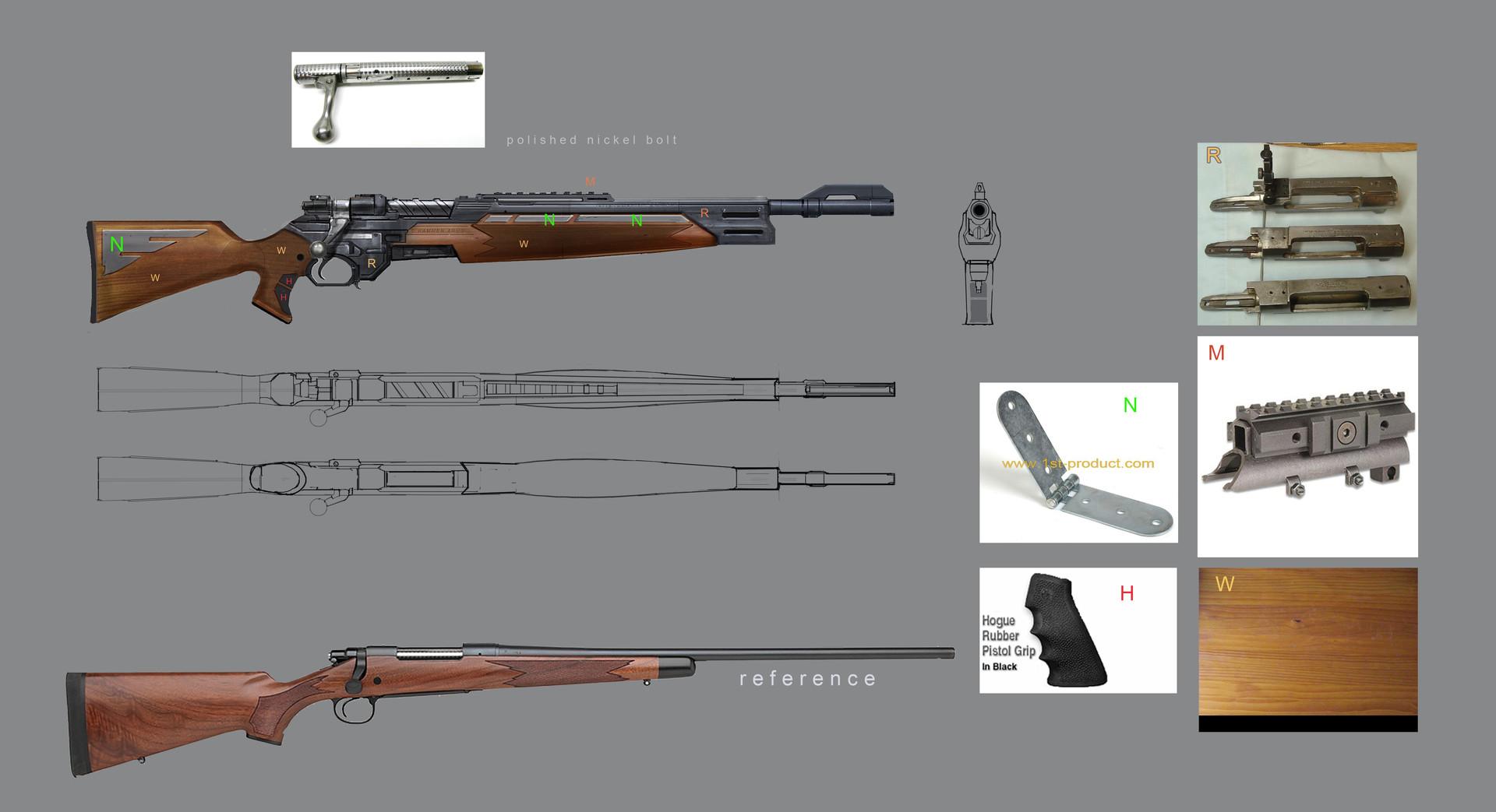Brian yam rifle ortho finalb