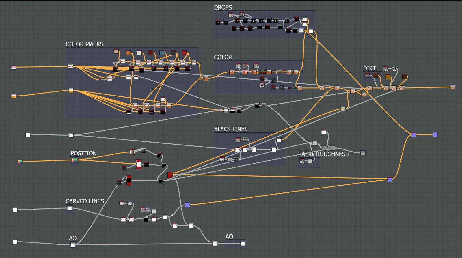Node tree in Substance Designer.
