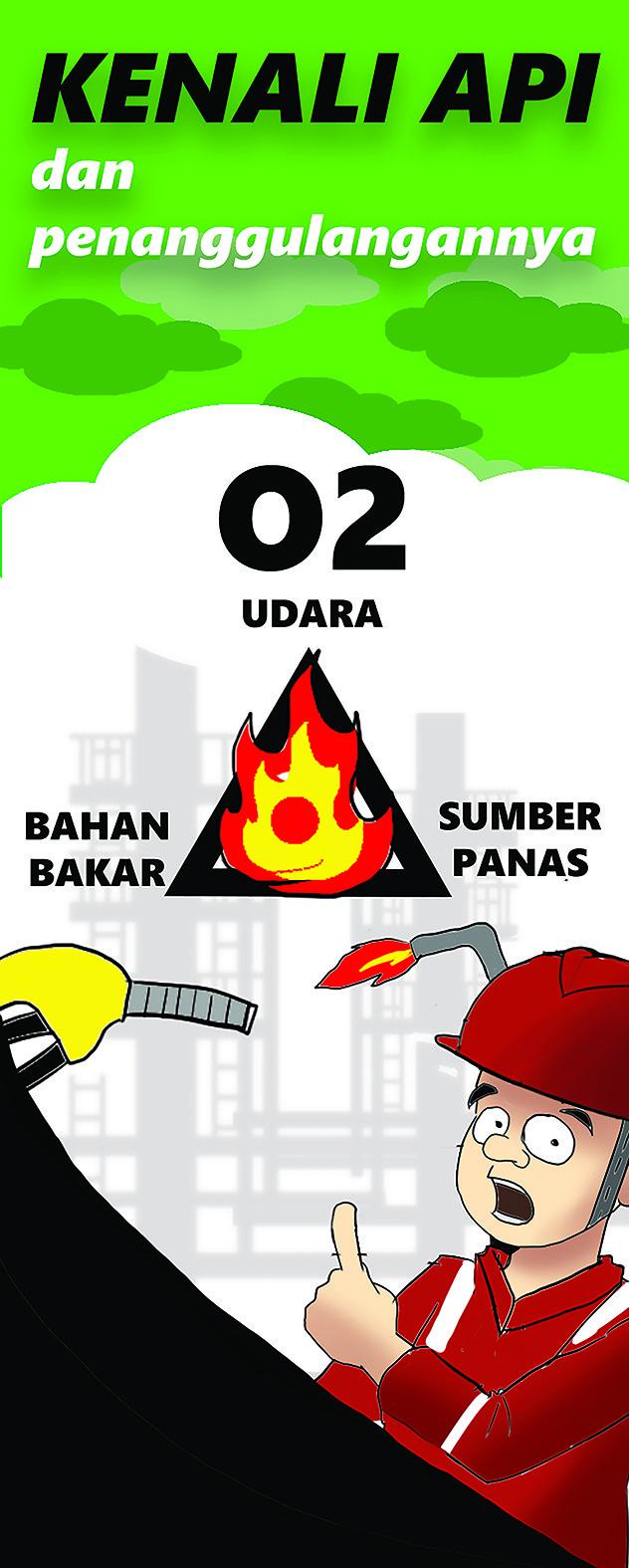 Putra wira adhiprajna pertamina api
