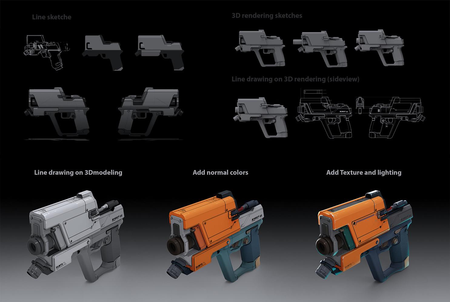 Il kim guns last a 1
