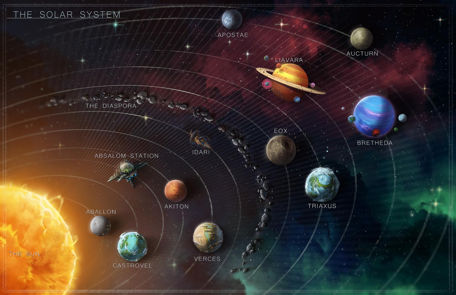 Damien mammoliti pzo7101 solarsystem