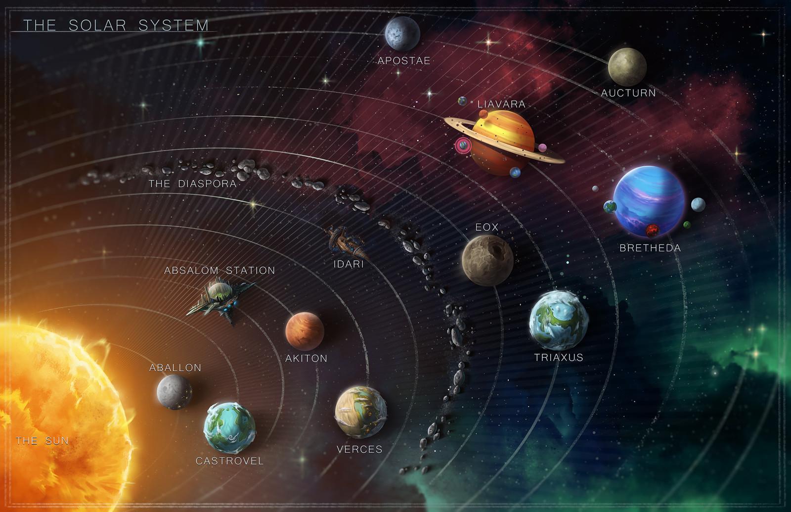 Starfinder Pact Worlds System