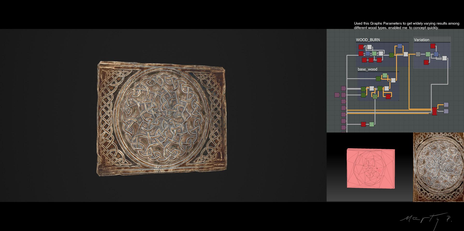 Martin pietras nordic carving breakdown by martin pietras