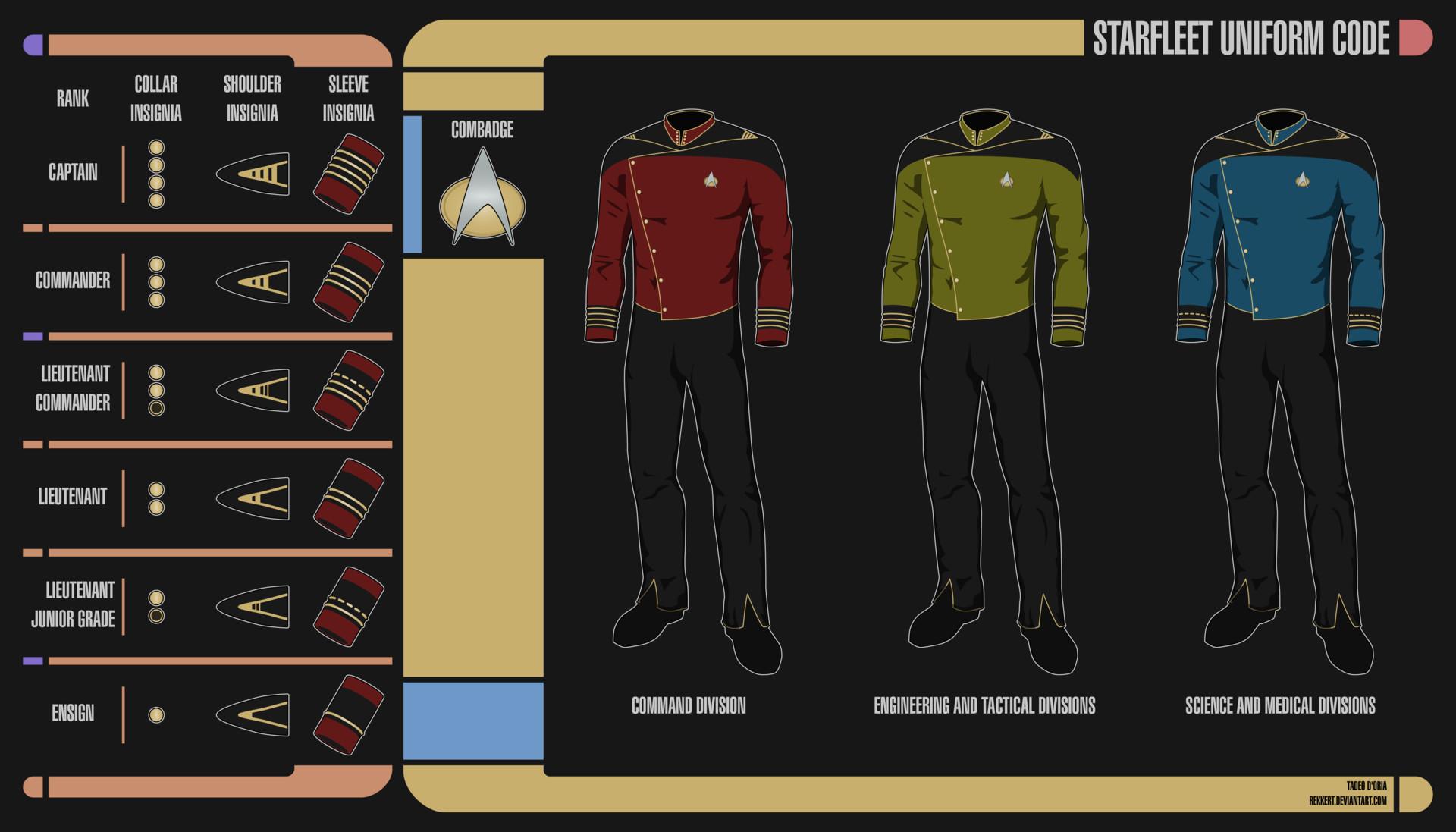 Star Trek Alternate Uniform Concept