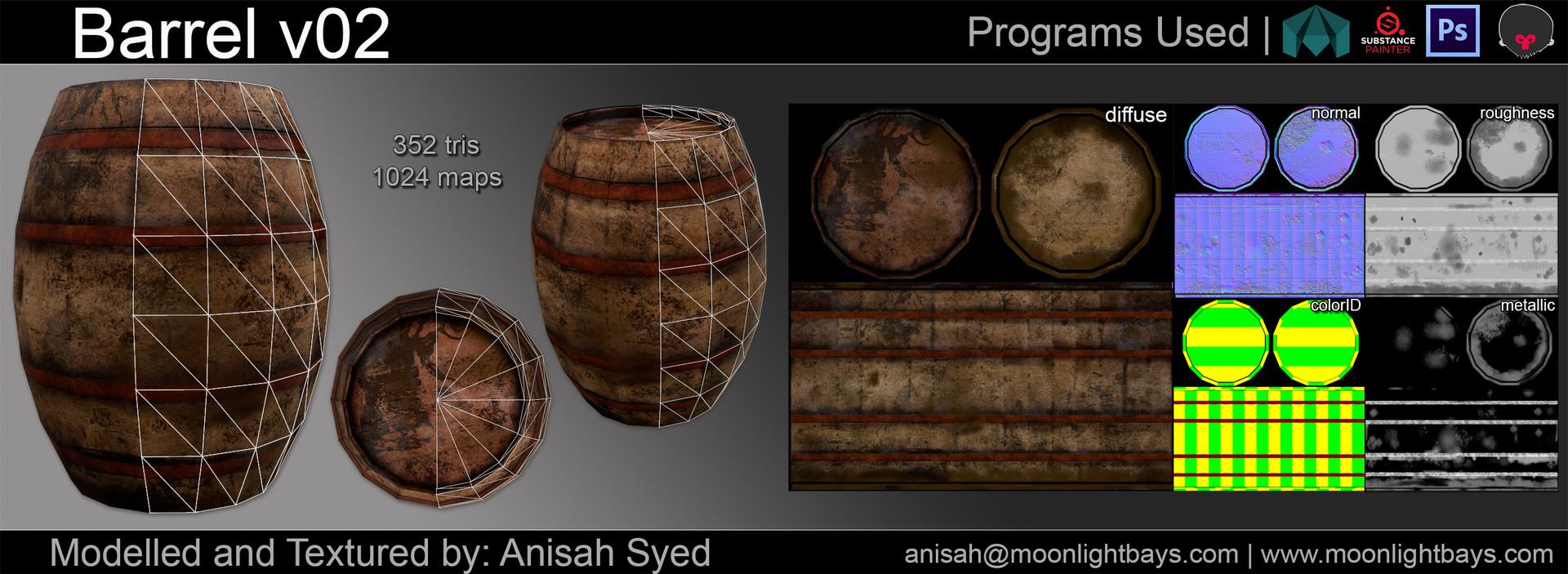 Anisah syed barrel02presentation