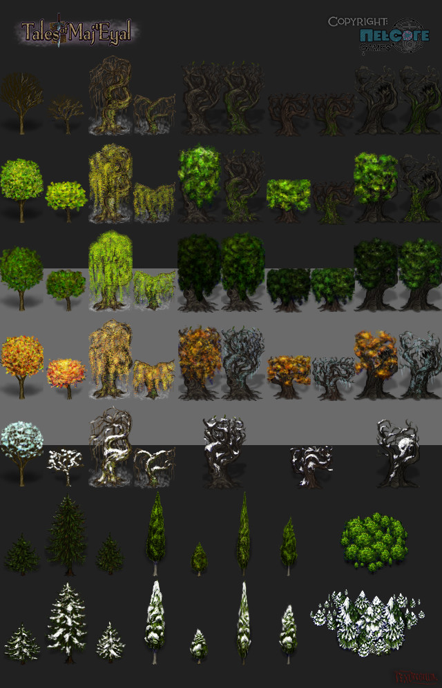 Trees! Normal zones and worldmap variety