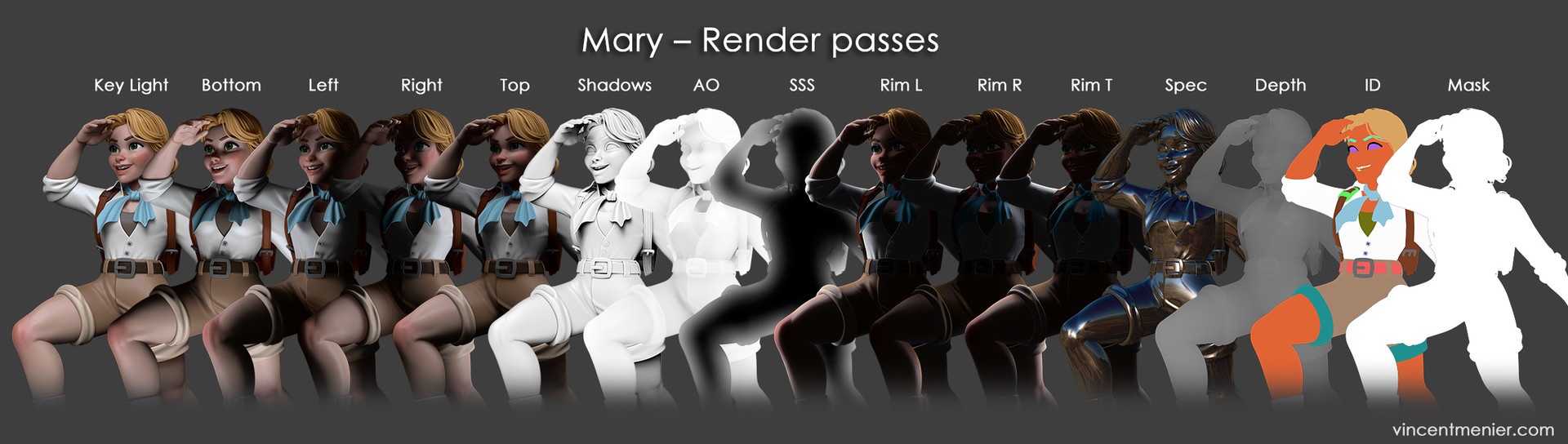 Render passes generated in ZBrush