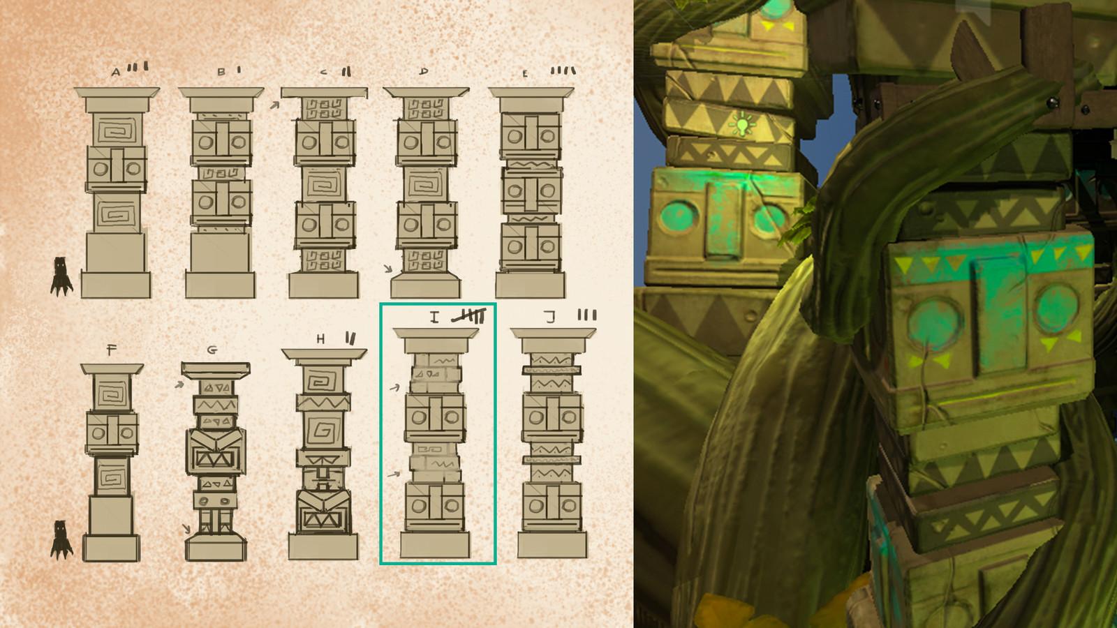 Concept Pillar